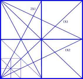 Squares - Cursor Price - DotheFinancial Blog